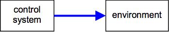 cybernetics-open-loop